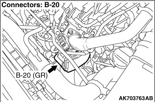 Inspection Procedure 29: Throttle Valve Control Motor System