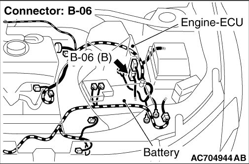 Code No.P0504: Brake Switch Correction Code No.P0573: Stop