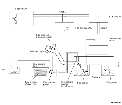 FUEL ADDITIVE SYSTEM