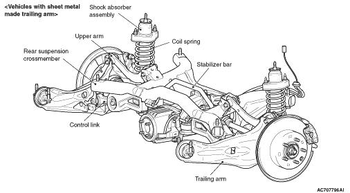 Jeep Patriot Front Suspension Parts Diagram. Jeep. Auto