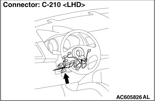 Inspection Procedure 13: ASC-ECU Power Supply Circuit System