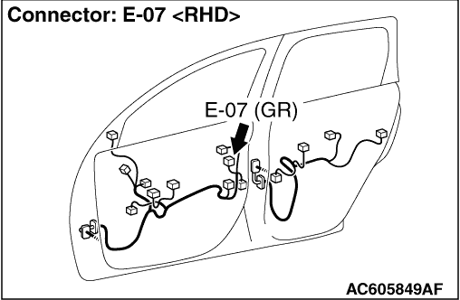 Inspection Procedure 9: Driver's Door Lock Switch does not