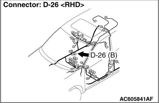 CODE NO. B1C35 Driver's lap pre-tensioner (squib) system