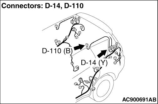 CODE NO. B1B19 Left curtain air bag module (squib) system