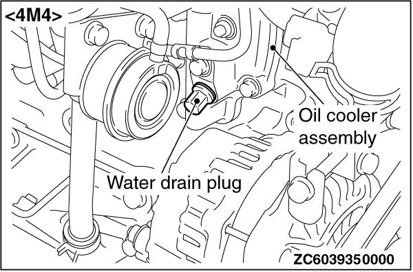 A9. CHANGE ENGINE COOLANT