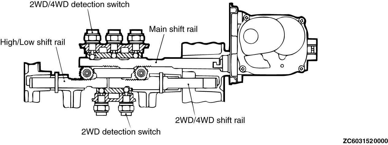DESCRIPTION OF CONSTEUCTION AND OPERATION