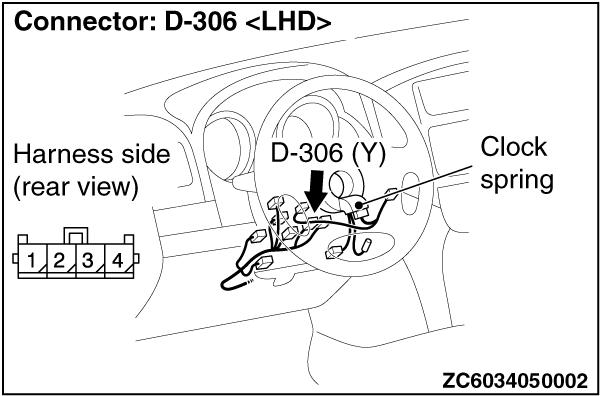Code No.B1401: Driver's air bag (1st squib) open-circuited