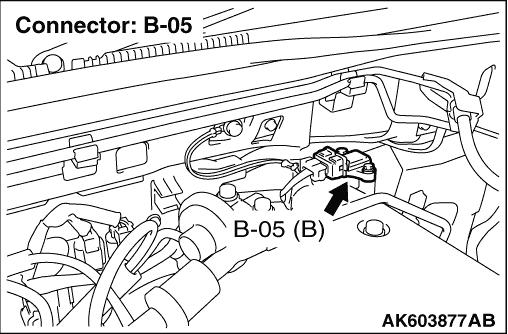 Code No. P0108: Manifold Absolute Pressure Sensor Circuit