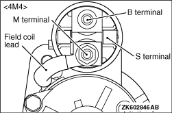 STARTER MOTOR ASSEMBLY DISASSEMBLY AND REASSEMBLY