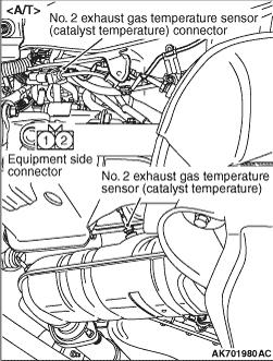 No. 2 EXHAUST GAS TEMPERATURE SENSOR (CATALYST TEMPERATURE