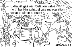 EXHAUST GAS RECIRCULATION VALVE (DC MOTOR) CHECK