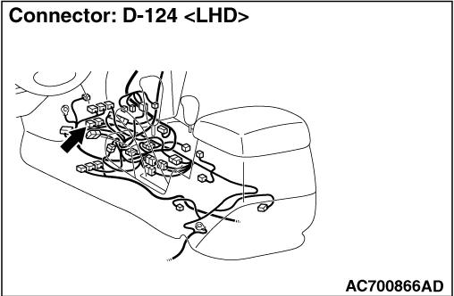Code No.41: Shift actuator system (short/open circuit)