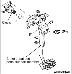 BRAKE PEDAL CHECK AND ADJUSTMENT