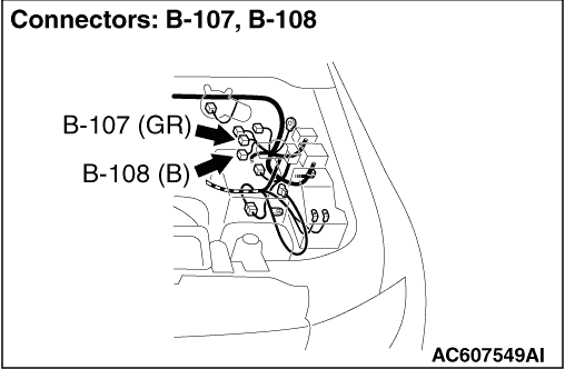 Code No.55: Pump motor locked (seizure of the pump motor