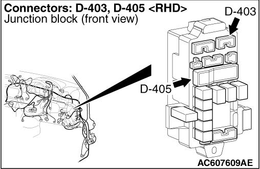Code No.63, 64, 65, 76: G-sensor (Output Error, Seizure
