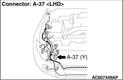 Code No.B1407: Front impact sensor (RH) voltage error