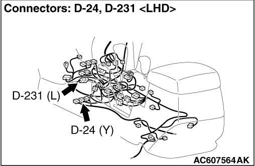 Code No.B1408: Front impact sensor (RH) communication