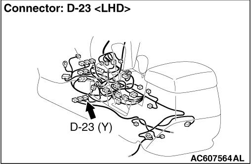 Code No.B1423: Side-airbag squib (RH) (power supply side