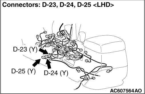 Code No. B1519: SRS-ECU Connector Lock Out of Order