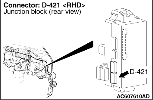 Inspection Procedure C-15: The driver's door lock actuator