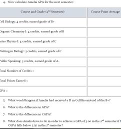 Avid Gpa Worksheet   Printable Worksheets and Activities for Teachers [ 877 x 944 Pixel ]