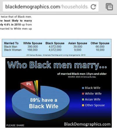 black-men-marry