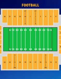 General seating arrangements also fargodome rh