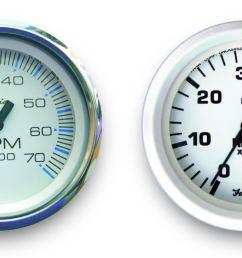 tachometers [ 2223 x 890 Pixel ]