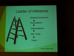 """Ladder of Inference"""