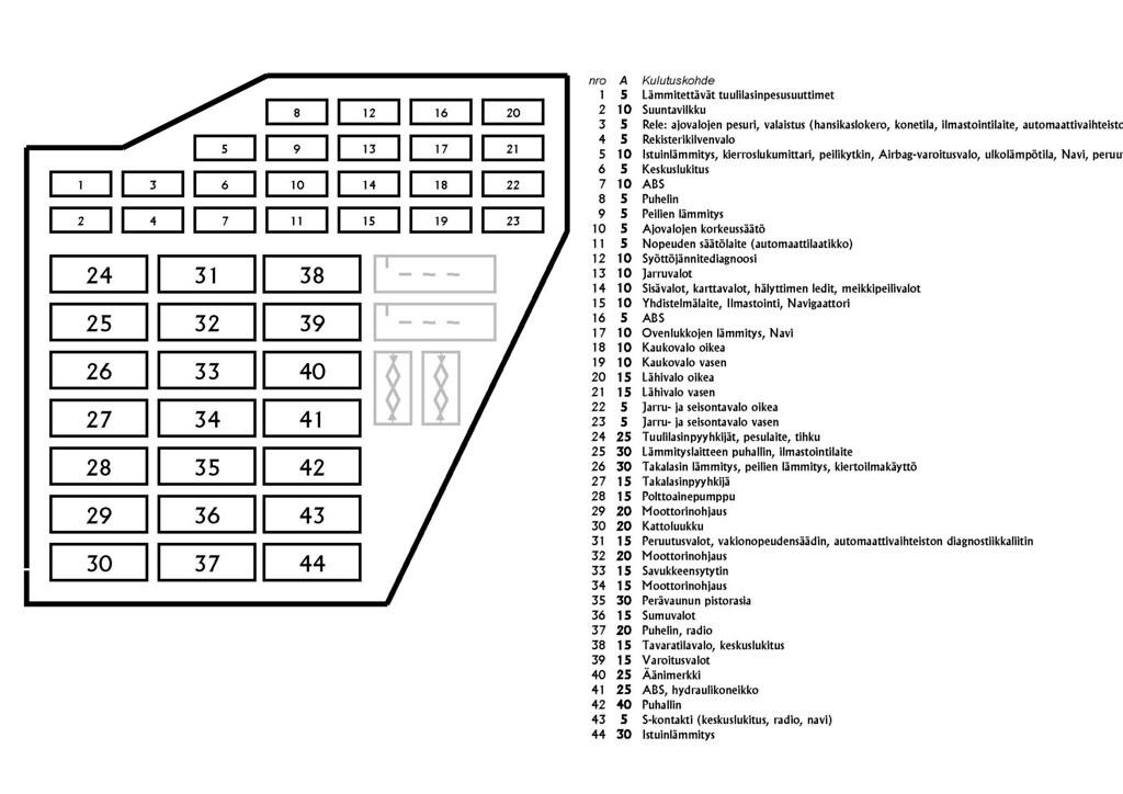 Fuse Box Diagram Audi A6 2006 Quattro. Audi. Auto Wiring
