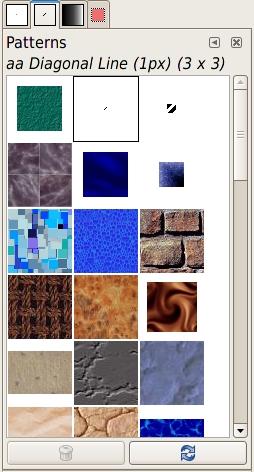 pattern.dialog