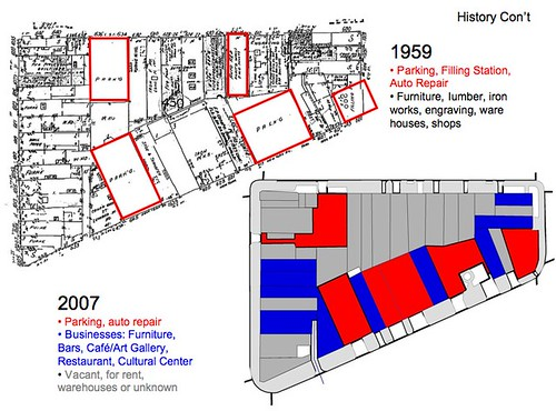 Historical Development 2