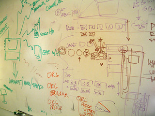 Creamy center = sketch of business plan