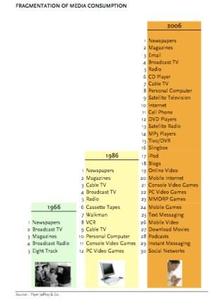40 yr fragmentation.jpg