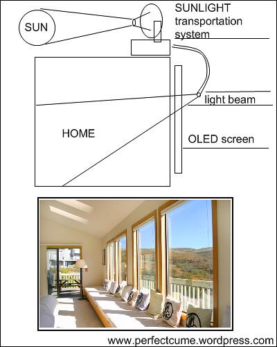 OLED window sketch