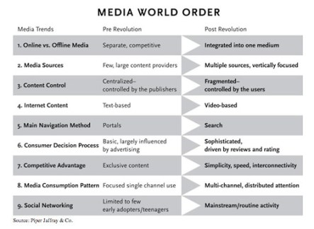 new media world order.jpg