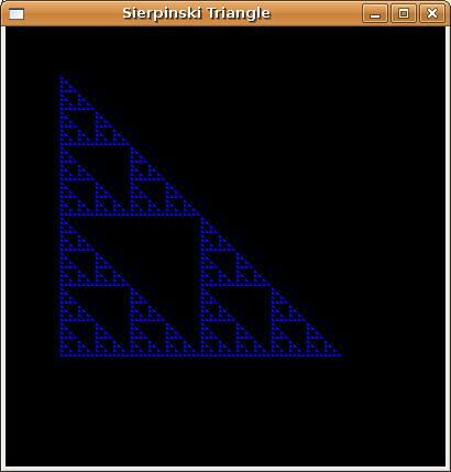 sierpinskie triangle