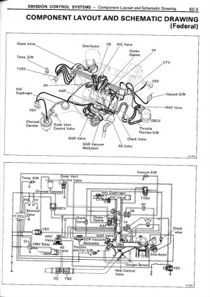 Is my oxygen sensor bad? 1985 corolla, 4AC engine, 2BBL carb, federal