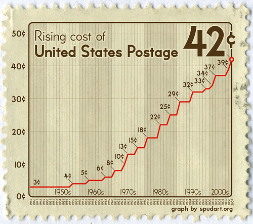 Rising cost of United States Postage by spudart.