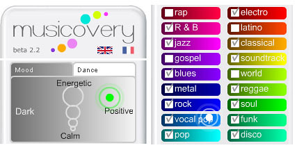 Las herramientas de Musicovery