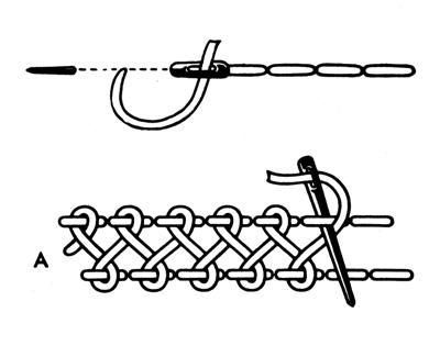 Stitch School: interlaced band stitch