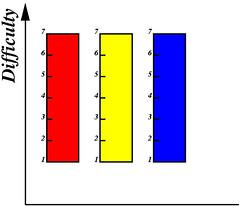 QF-problem-7-assumption
