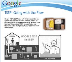 TiSP (beta)