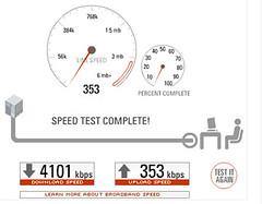 Comcast at 4mbps