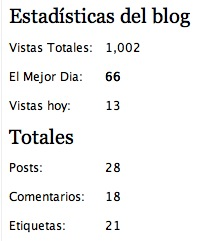 1000 visitas