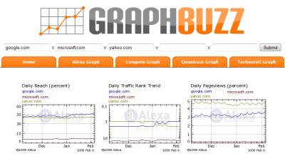 graphbuzz