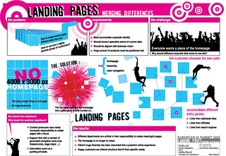 Landing Pages: Merging Differences