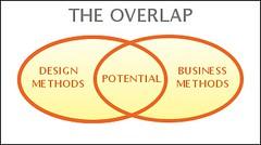 Overlap-between-business-design