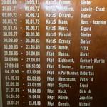 """Im Deutschen Marinemuseum / Zerstörer """"Mölders"""""""
