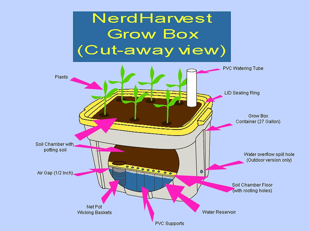 diagram of a nerd goodman heat pump package unit wiring the world 39s best photos and schematic flickr